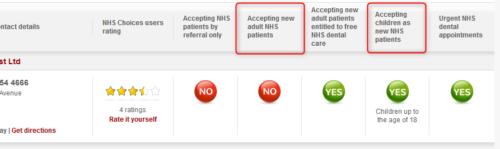 イギリス 歯医者 登録 NHS